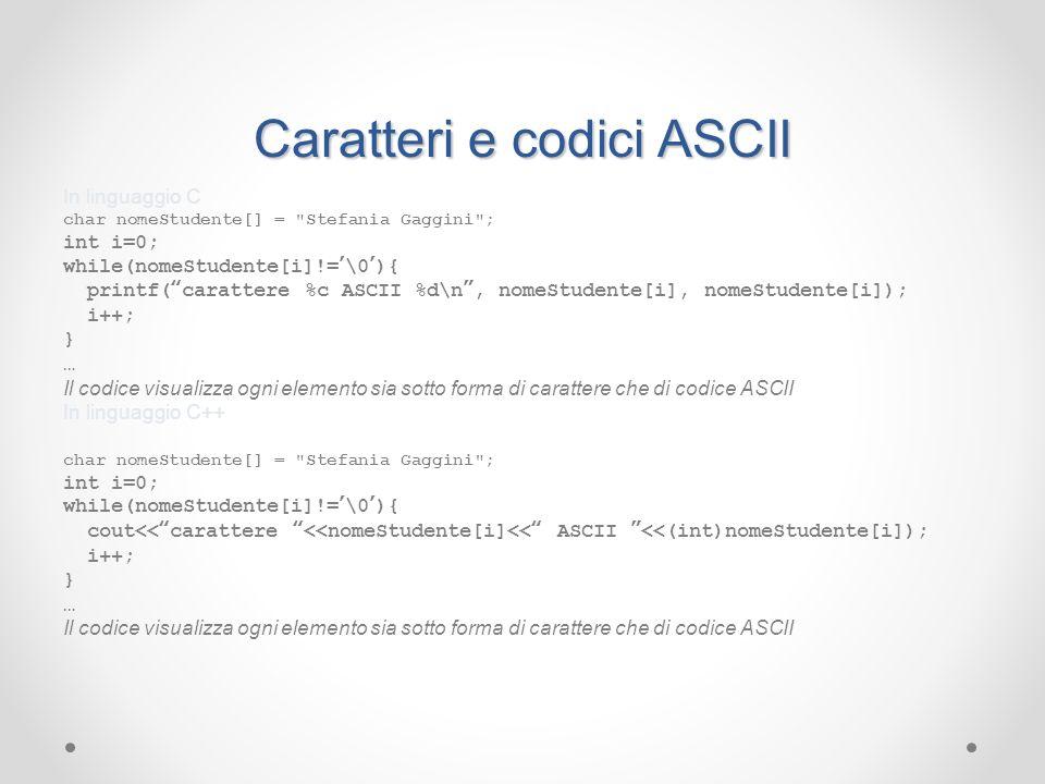 Caratteri e codici ASCII In linguaggio C char nomeStudente[] =