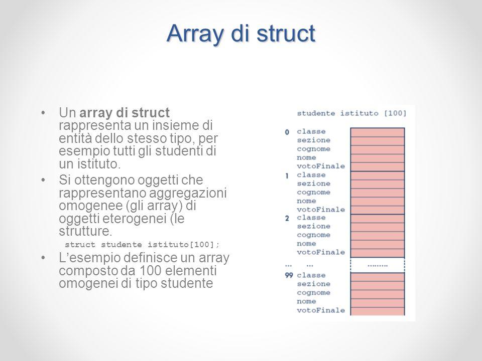 Array di struct Un array di struct rappresenta un insieme di entità dello stesso tipo, per esempio tutti gli studenti di un istituto. Si ottengono ogg