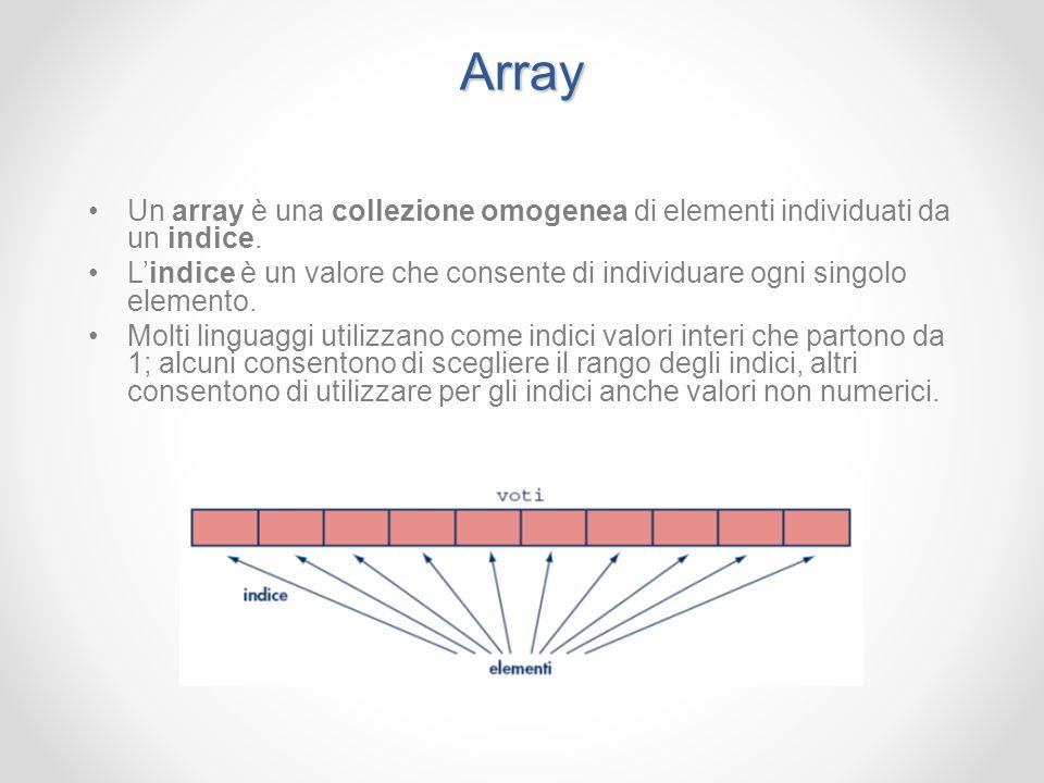 Dichiarazione di un array Nella fase di dichiarazione si deve specificare il nome della variabile, il numero degli elementi e il tipo di ogni elemento.