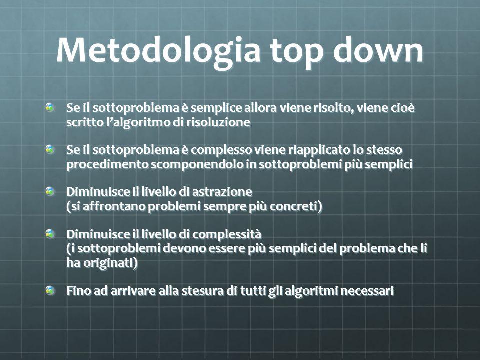 Metodologia top down Se il sottoproblema è semplice allora viene risolto, viene cioè scritto lalgoritmo di risoluzione Se il sottoproblema è complesso
