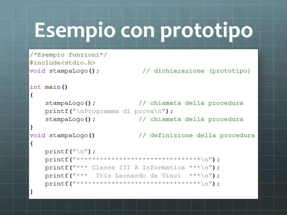 Esecuzione del codice Lesecuzione di un programma C inizia dalla prima istruzione di main (anche main è una funzione).