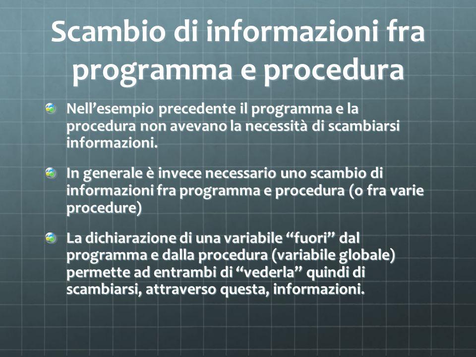 Scambio di informazioni fra programma e procedura Nellesempio precedente il programma e la procedura non avevano la necessità di scambiarsi informazio
