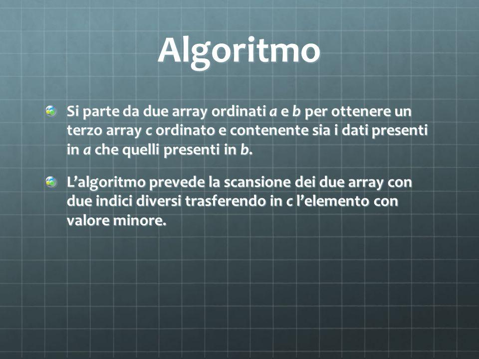 Algoritmo Si parte da due array ordinati a e b per ottenere un terzo array c ordinato e contenente sia i dati presenti in a che quelli presenti in b.