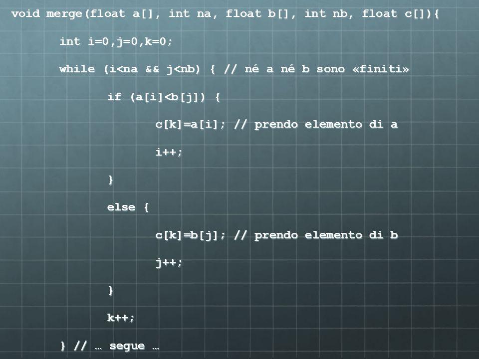 void merge(float a[], int na, float b[], int nb, float c[]){ int i=0,j=0,k=0; while (i<na && j<nb) { // né a né b sono «finiti» if (a[i]<b[j]) { c[k]=