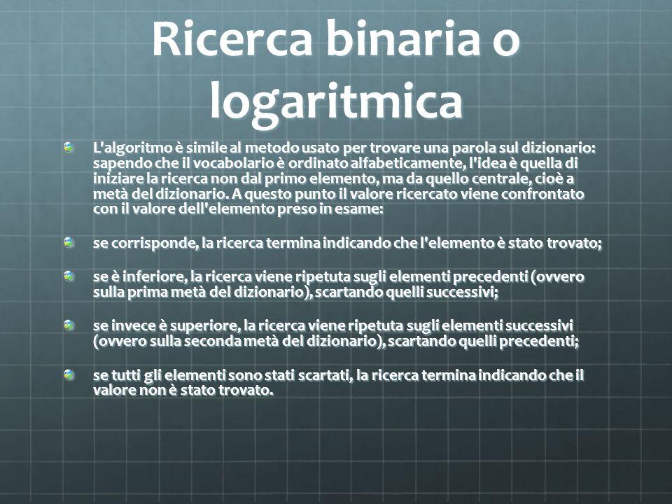 Ricerca binaria o logaritmica L'algoritmo è simile al metodo usato per trovare una parola sul dizionario: sapendo che il vocabolario è ordinato alfabe