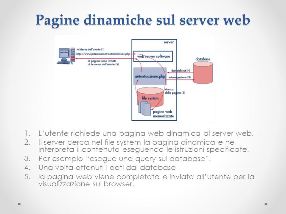 Pagine dinamiche sul server web 1.Lutente richiede una pagina web dinamica al server web. 2.Il server cerca nel file system la pagina dinamica e ne in