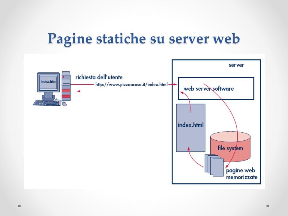 Pagine dinamiche sul server web 1.Lutente richiede una pagina web dinamica al server web.