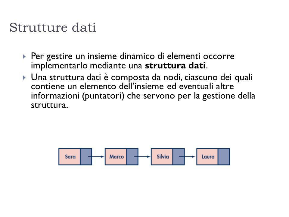 Le strutture fisiche dei dati Per implementare le strutture dati, si devono utilizzare le strutture fisiche fornite dai linguaggi che possono avere dimensione statica o dinamica.