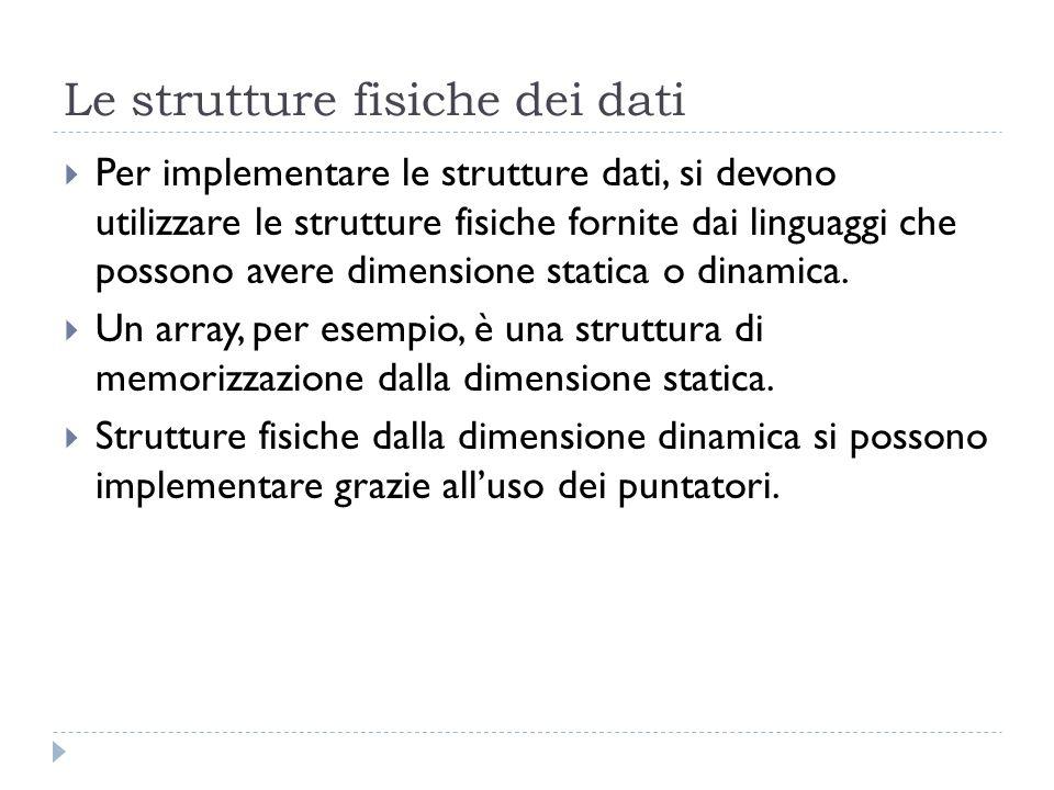 Le strutture fisiche dei dati Per implementare le strutture dati, si devono utilizzare le strutture fisiche fornite dai linguaggi che possono avere di