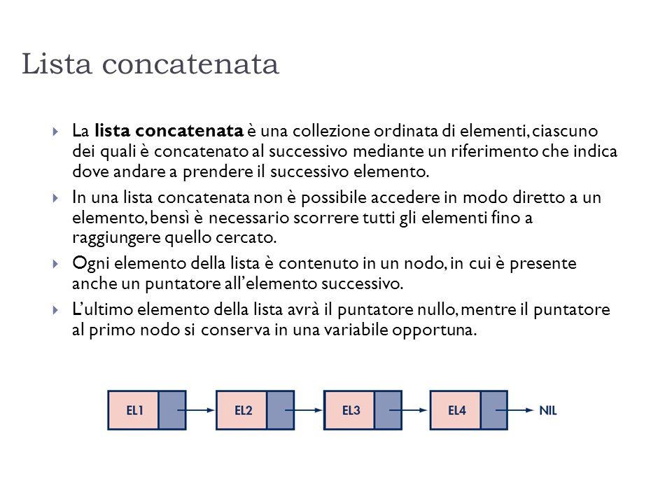 Lista concatenata La lista concatenata è una collezione ordinata di elementi, ciascuno dei quali è concatenato al successivo mediante un riferimento c