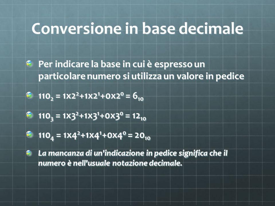 Conversione in base decimale Per indicare la base in cui è espresso un particolare numero si utilizza un valore in pedice 110 2 = 1x2 2 +1x2 1 +0x2 0