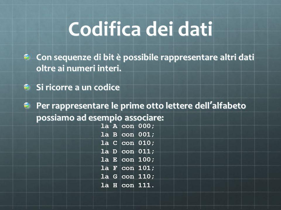 Codifica dei dati Con sequenze di bit è possibile rappresentare altri dati oltre ai numeri interi. Si ricorre a un codice Per rappresentare le prime o