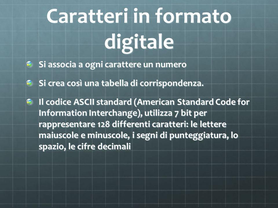 Caratteri in formato digitale Si associa a ogni carattere un numero Si crea così una tabella di corrispondenza. Il codice ASCII standard (American Sta
