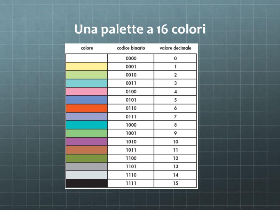 Una palette a 16 colori