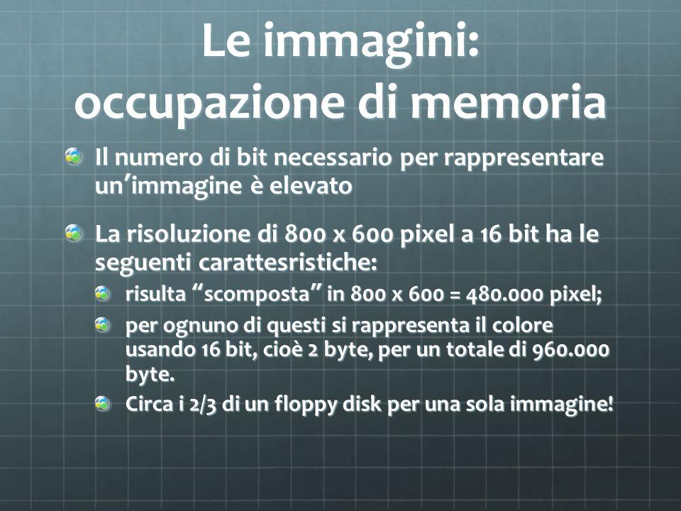 Le immagini: occupazione di memoria Il numero di bit necessario per rappresentare un immagine è elevato La risoluzione di 800 x 600 pixel a 16 bit ha