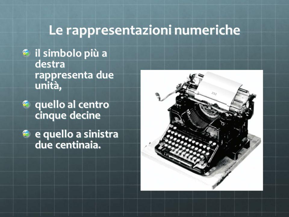 Le rappresentazioni numeriche il simbolo più a destra rappresenta due unità, quello al centro cinque decine e quello a sinistra due centinaia.