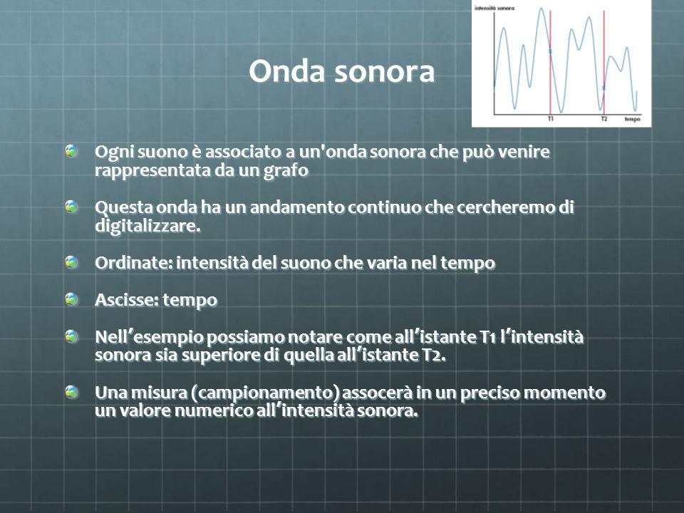 Onda sonora Ogni suono è associato a un'onda sonora che può venire rappresentata da un grafo Questa onda ha un andamento continuo che cercheremo di di