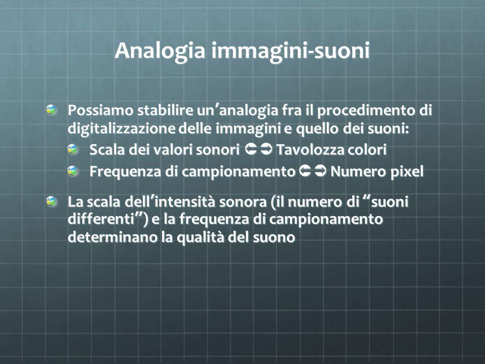 Analogia immagini-suoni Possiamo stabilire un analogia fra il procedimento di digitalizzazione delle immagini e quello dei suoni: Scala dei valori son