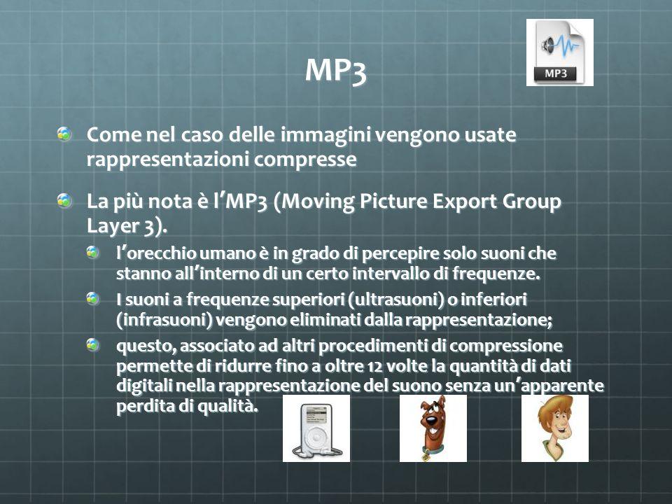 MP3 Come nel caso delle immagini vengono usate rappresentazioni compresse La più nota è l MP3 (Moving Picture Export Group Layer 3). l orecchio umano