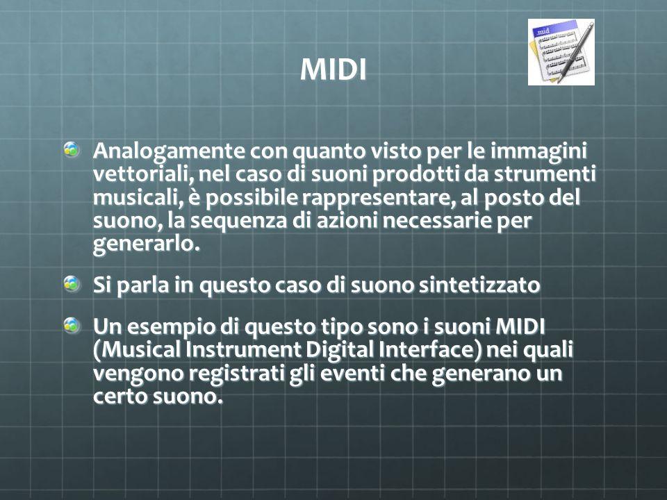 MIDI Analogamente con quanto visto per le immagini vettoriali, nel caso di suoni prodotti da strumenti musicali, è possibile rappresentare, al posto d