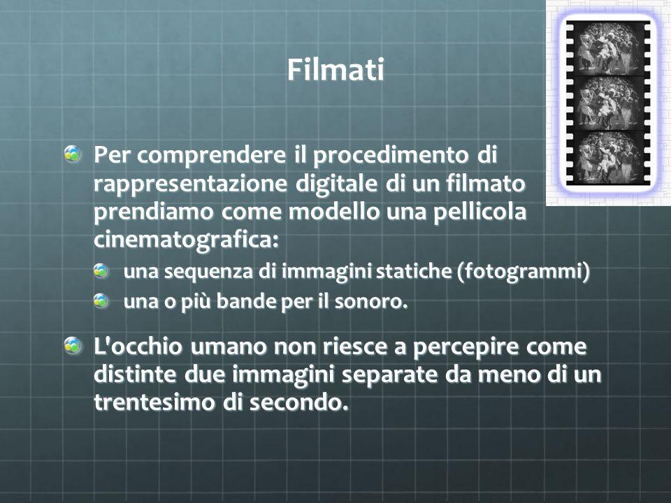Filmati Per comprendere il procedimento di rappresentazione digitale di un filmato prendiamo come modello una pellicola cinematografica: una sequenza