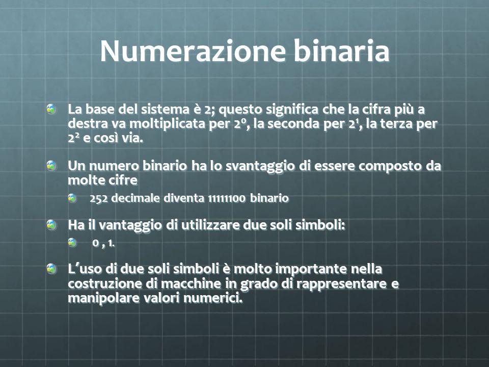 Numerazione binaria La base del sistema è 2; questo significa che la cifra più a destra va moltiplicata per 2 0, la seconda per 2 1, la terza per 2 2
