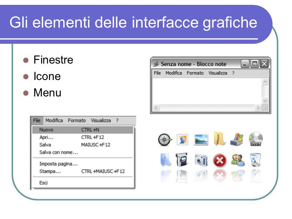 Gli elementi delle interfacce grafiche Finestre Icone Menu