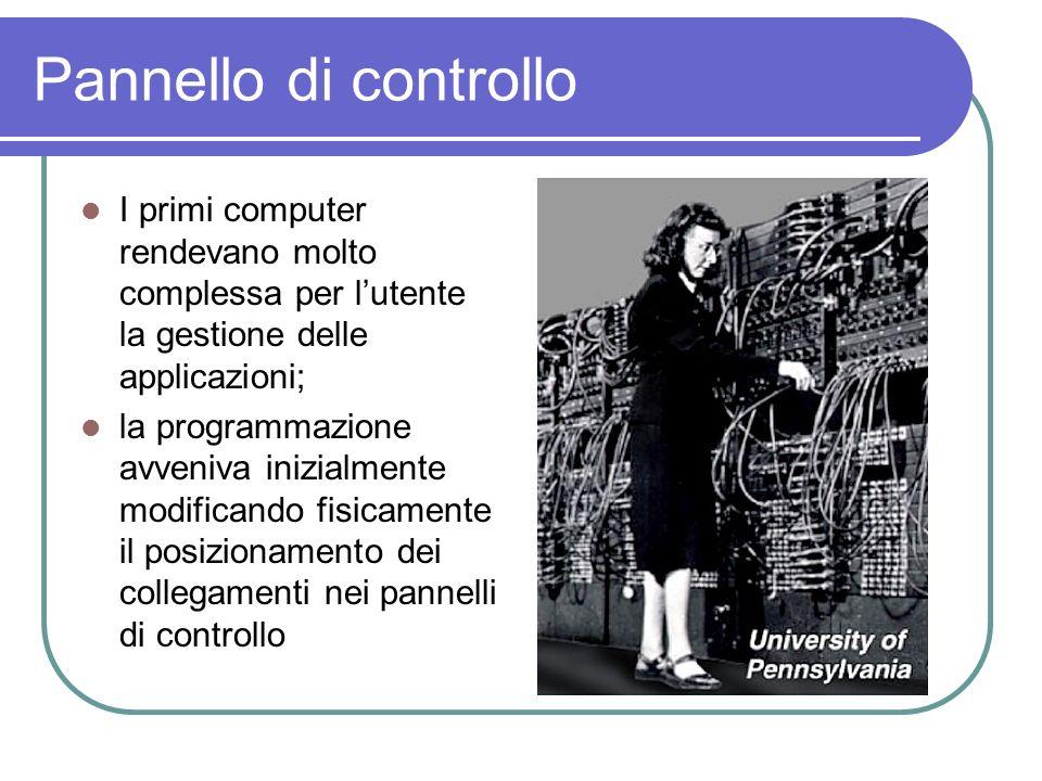 Pannello di controllo I primi computer rendevano molto complessa per lutente la gestione delle applicazioni; la programmazione avveniva inizialmente m