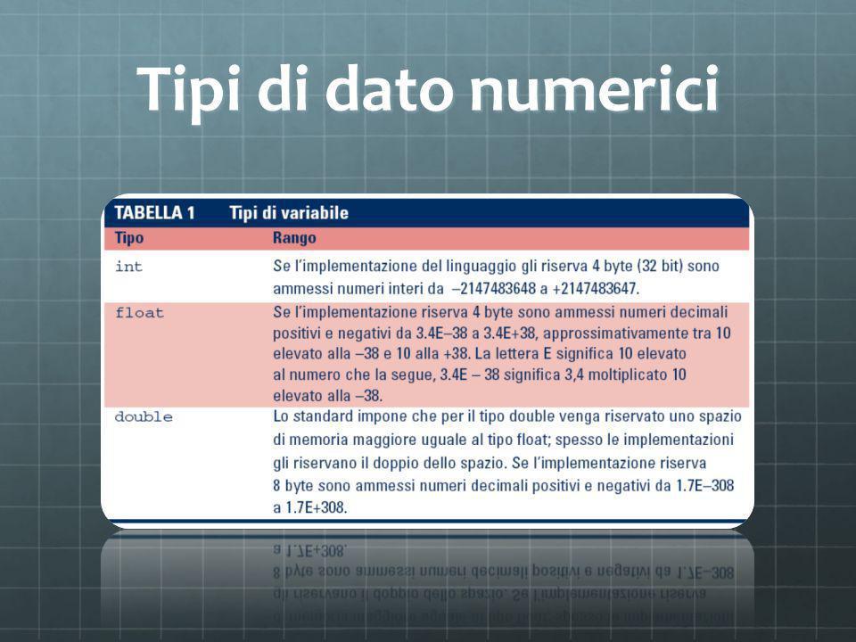 Tipi di dato numerici