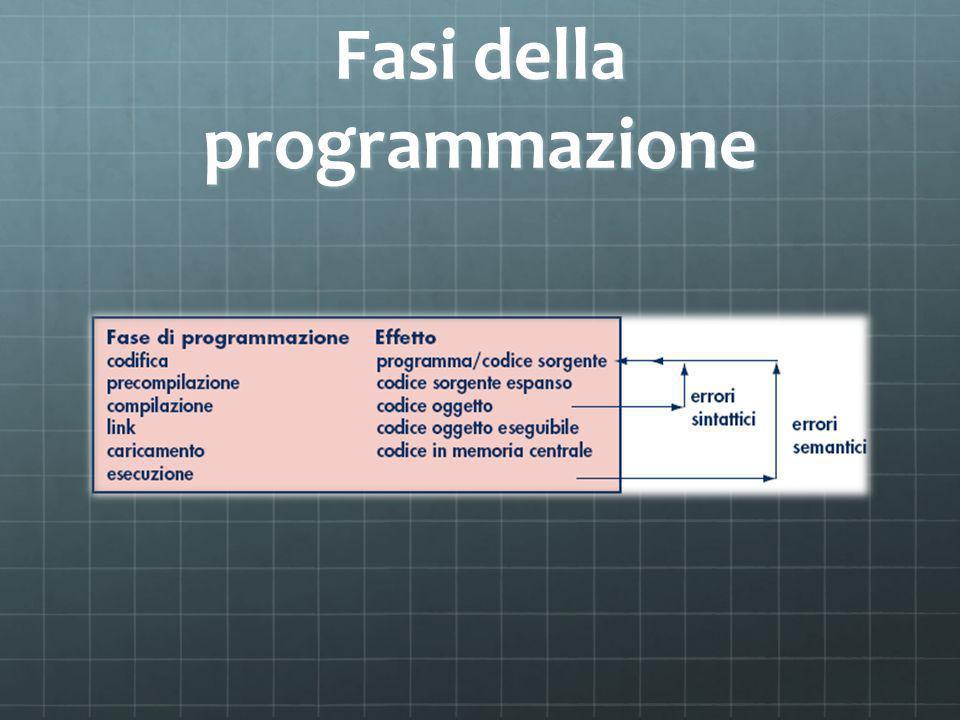 Fasi della programmazione