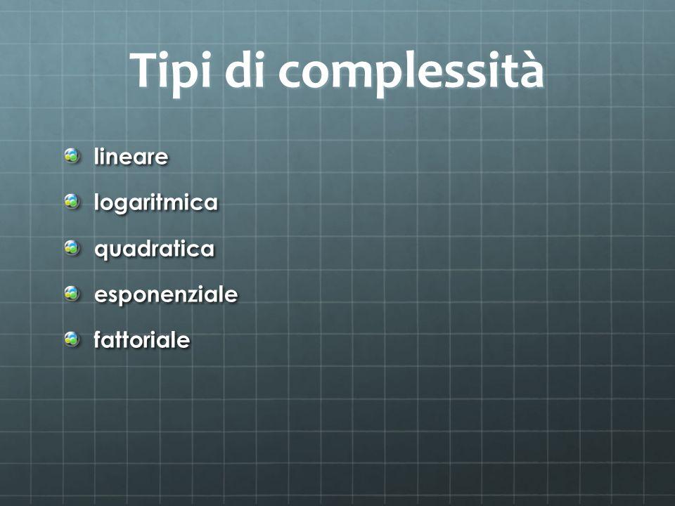 Tipi di complessità linearelogaritmicaquadraticaesponenzialefattoriale