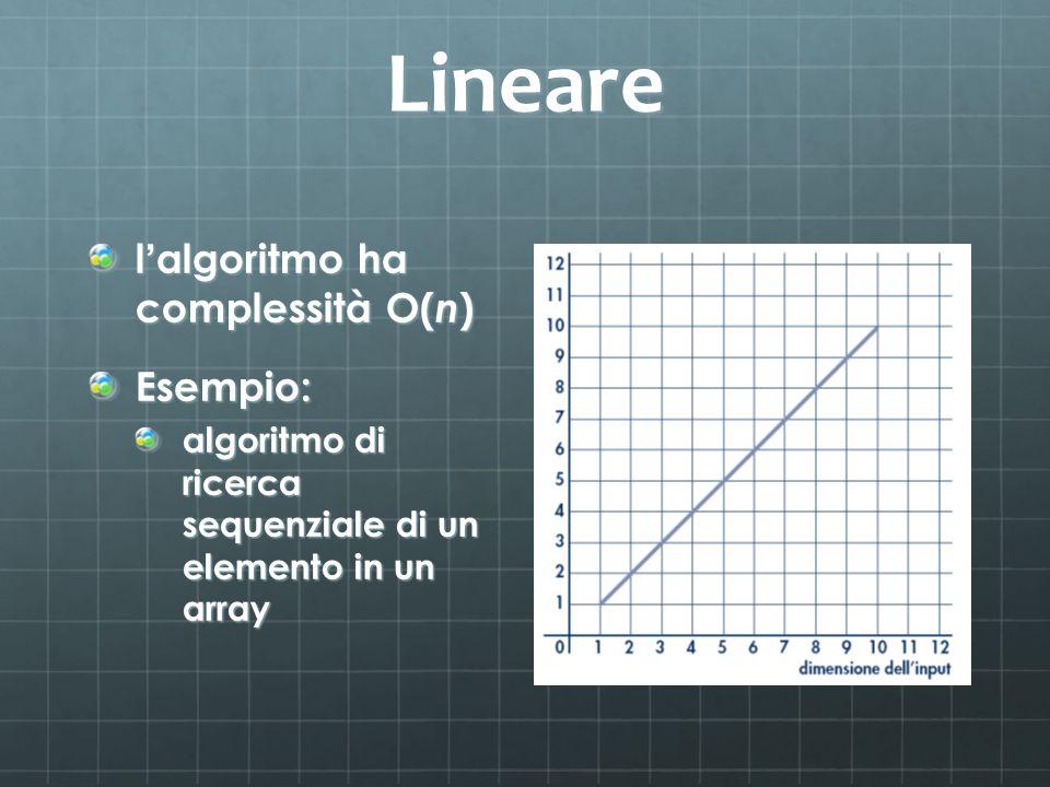 Lineare l algoritmo ha complessità O( n ) Esempio: algoritmo di ricerca sequenziale di un elemento in un array