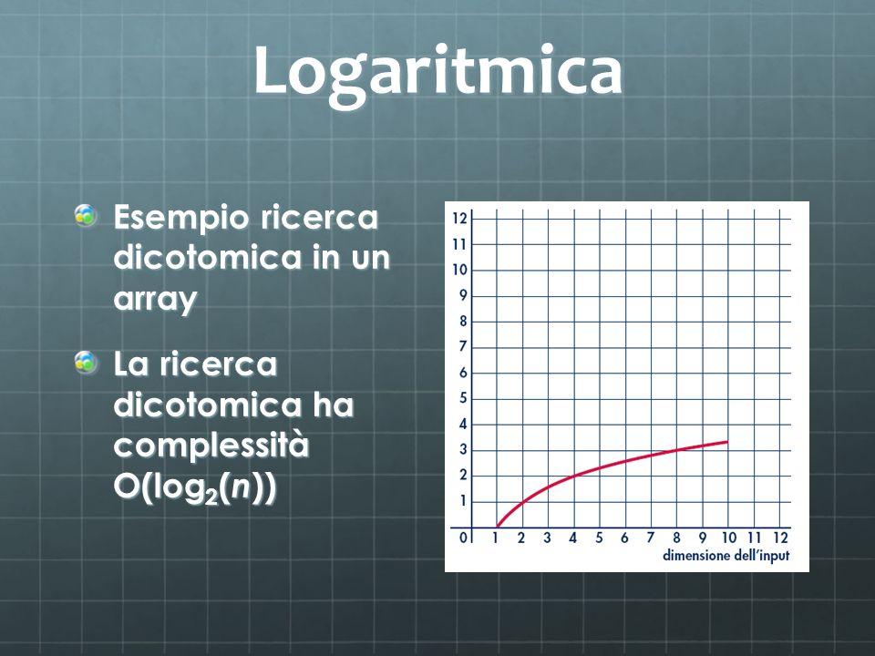 Logaritmica Esempio ricerca dicotomica in un array La ricerca dicotomica ha complessità O(log 2 ( n ))