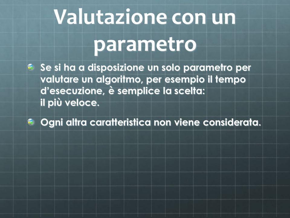 Valutazione con più parametri Nel caso di due parametri normalmente si considera il tempo.