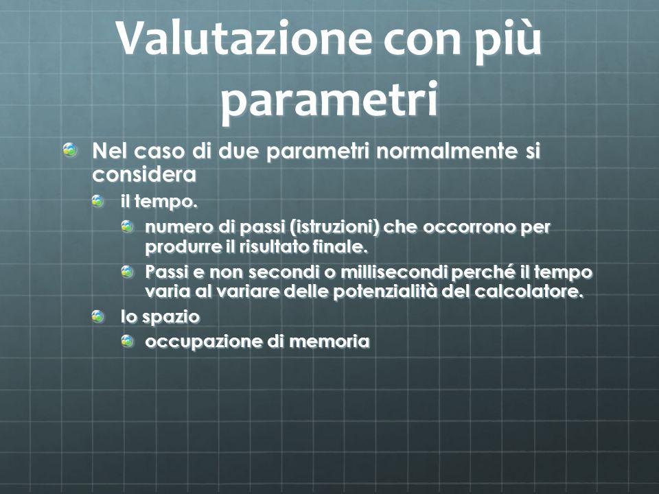 Valutazione con più parametri Nel caso di due parametri normalmente si considera il tempo. numero di passi (istruzioni) che occorrono per produrre il
