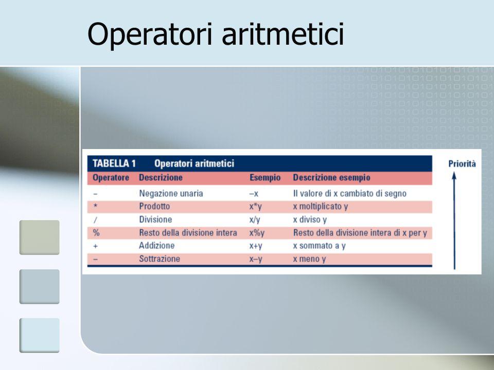 Operatori aritmetici