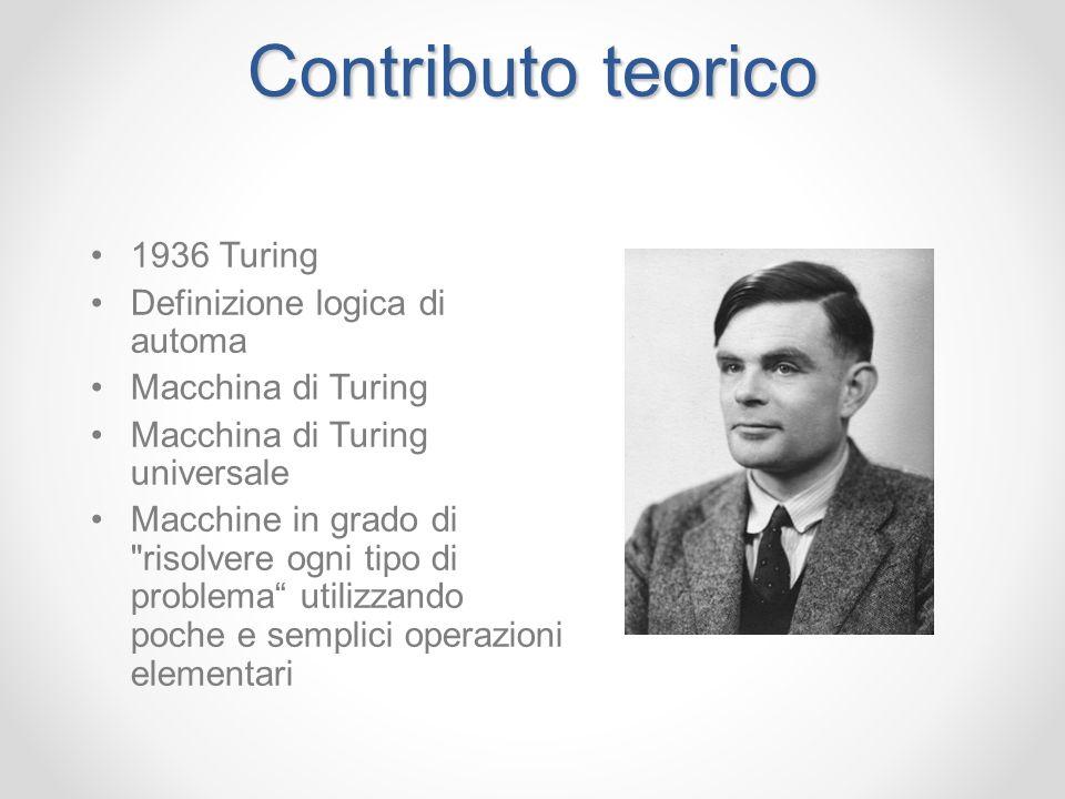 Contributo teorico 1936 Turing Definizione logica di automa Macchina di Turing Macchina di Turing universale Macchine in grado di