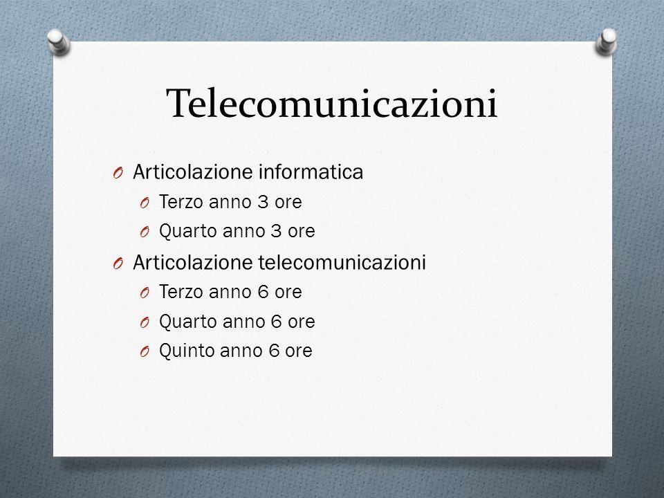 Telecomunicazioni O Articolazione informatica O Terzo anno 3 ore O Quarto anno 3 ore O Articolazione telecomunicazioni O Terzo anno 6 ore O Quarto ann