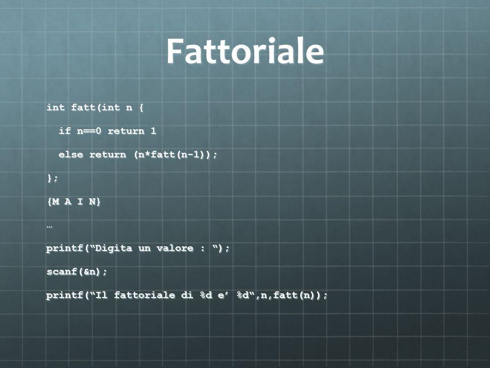 Fattoriale int fatt(int n { if n==0 return 1 if n==0 return 1 else return (n*fatt(n-1)); else return (n*fatt(n-1));}; {M A I N} … printf(Digita un val