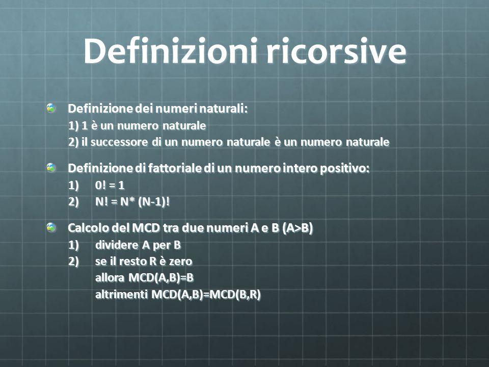 Definizioni ricorsive Definizione dei numeri naturali: 1) 1 è un numero naturale 2) il successore di un numero naturale è un numero naturale Definizio