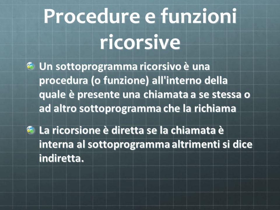 Procedure e funzioni ricorsive Un sottoprogramma ricorsivo è una procedura (o funzione) all'interno della quale è presente una chiamata a se stessa o