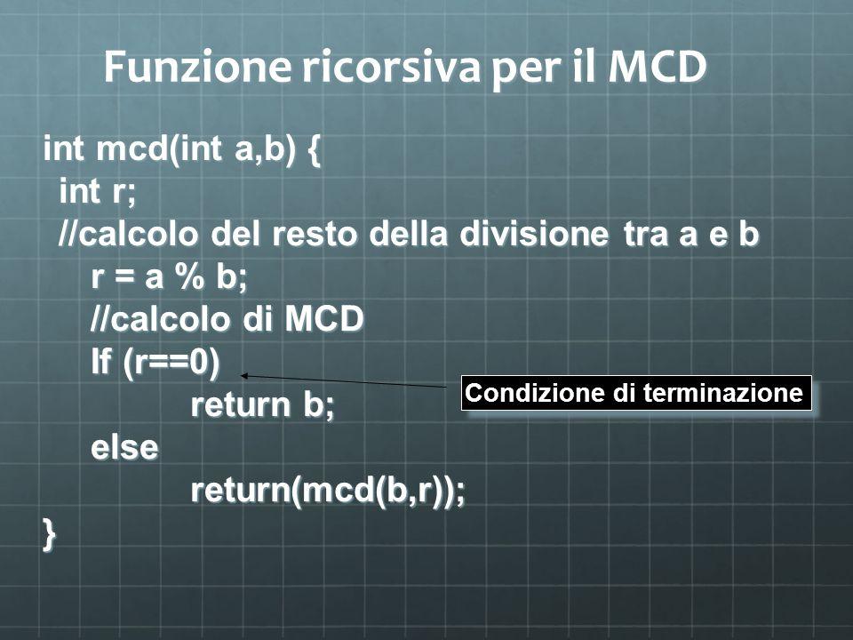 Stampa invertita delle cifre di un numero Procedura ricorsiva void invertiNum(int n) { printf(%d,n%10); printf(%d,n%10); if ((n / 10) != 0) if ((n / 10) != 0) invertiNum(n / 10); invertiNum(n / 10);} {M A I N} …invertiNum(425); Procedura iterativa void invertiNum(int n) { while (n/10!=0) do { while (n/10!=0) do { printf(%d,n%10); printf(%d,n%10); n = n / 10; n = n / 10; }} {M A I N} invertiNum(425);