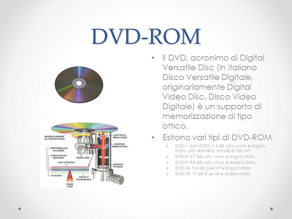 DVD-ROM Il DVD, acronimo di Digital Versatile Disc (in italiano Disco Versatile Digitale, originariamente Digital Video Disc, Disco Video Digitale) è