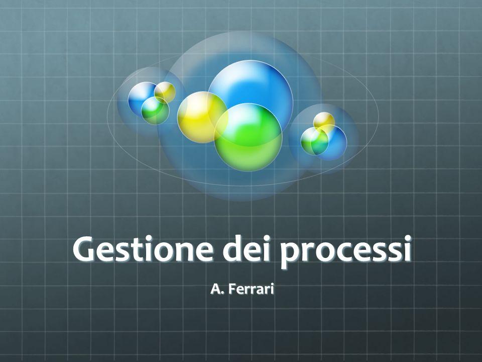 Gestione dei processi A. Ferrari