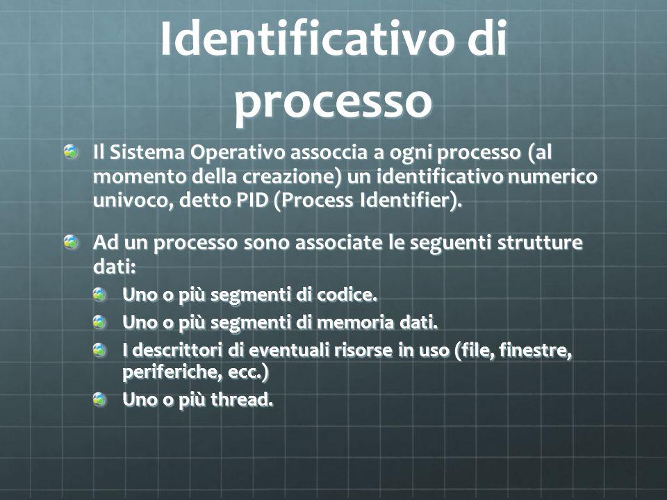 Identificativo di processo Il Sistema Operativo assoccia a ogni processo (al momento della creazione) un identificativo numerico univoco, detto PID (P