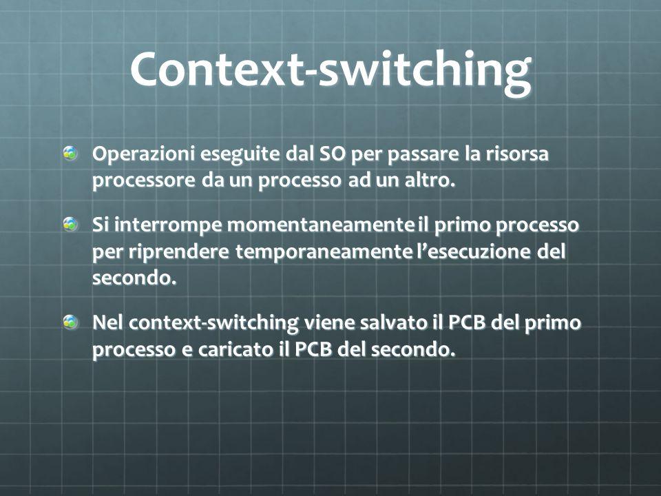Context-switching Operazioni eseguite dal SO per passare la risorsa processore da un processo ad un altro. Si interrompe momentaneamente il primo proc