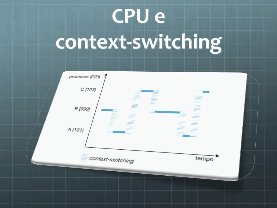 CPU e context-switching