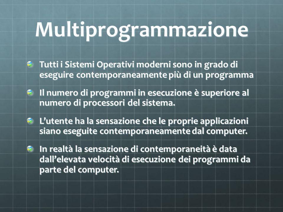Multiprogrammazione Tutti i Sistemi Operativi moderni sono in grado di eseguire contemporaneamente più di un programma Il numero di programmi in esecu