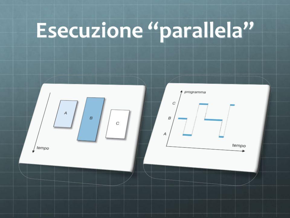 Esecuzione parallela