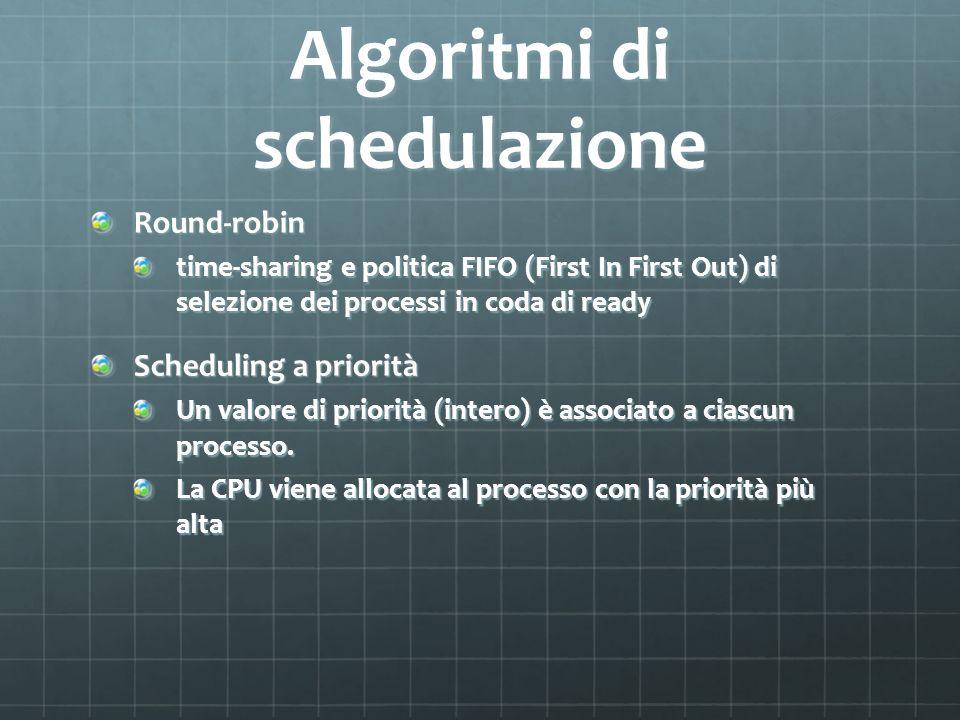 Algoritmi di schedulazione Round-robin time-sharing e politica FIFO (First In First Out) di selezione dei processi in coda di ready Scheduling a prior